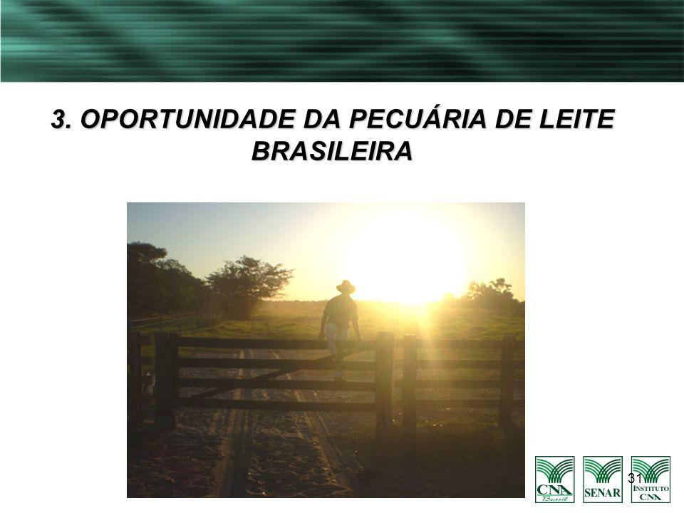 31 3. OPORTUNIDADE DA PECUÁRIA DE LEITE BRASILEIRA