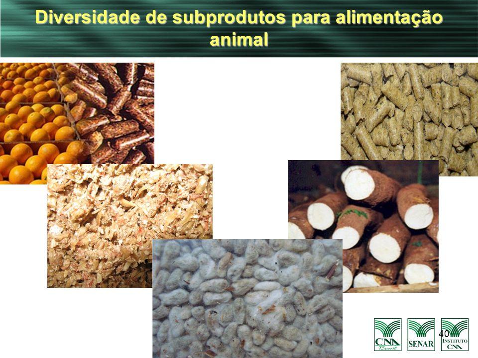 40 Diversidade de subprodutos para alimentação animal