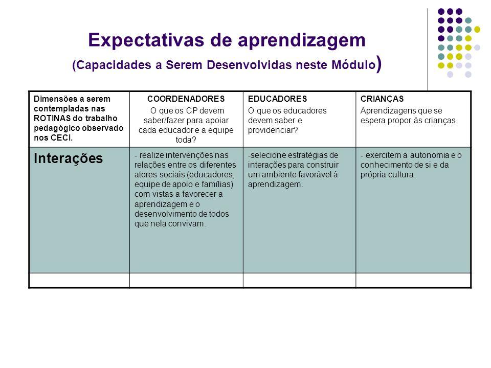 Expectativas de aprendizagem (Capacidades a Serem Desenvolvidas neste Módulo ) Dimensões a serem contempladas nas ROTINAS do trabalho pedagógico obser