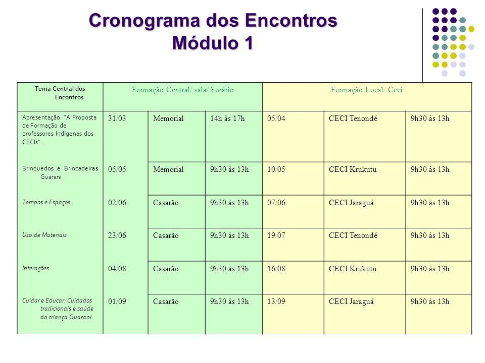 Cronograma dos Encontros Módulo 1 Sequência de Encontros: Tema Central dos Encontros Formação Central/ sala/ horárioFormação Local/ Ceci Apresentação: