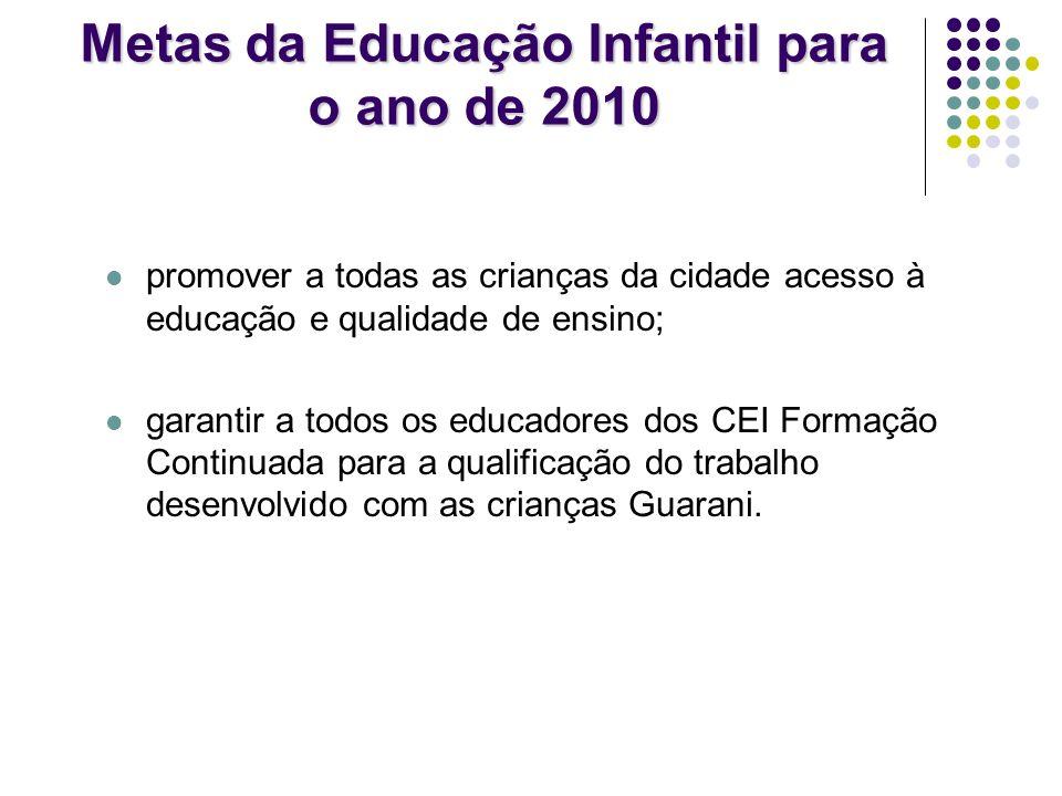 Metas da Educação Infantil para o ano de 2010 promover a todas as crianças da cidade acesso à educação e qualidade de ensino; garantir a todos os educ