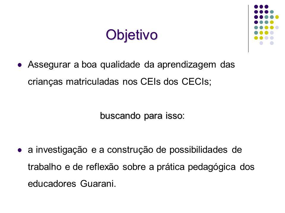 Objetivo Assegurar a boa qualidade da aprendizagem das crianças matriculadas nos CEIs dos CECIs; buscando para isso buscando para isso: a investigação