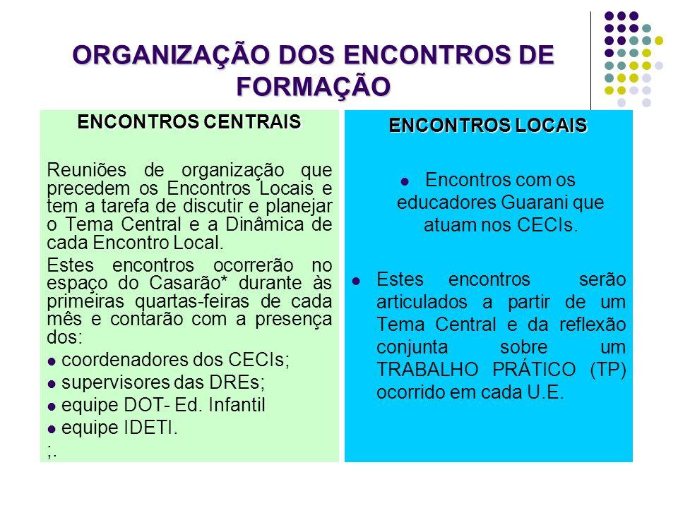 ORGANIZAÇÃO DOS ENCONTROS DE FORMAÇÃO ENCONTROS LOCAIS Encontros com os educadores Guarani que atuam nos CECIs. Estes encontros serão articulados a pa