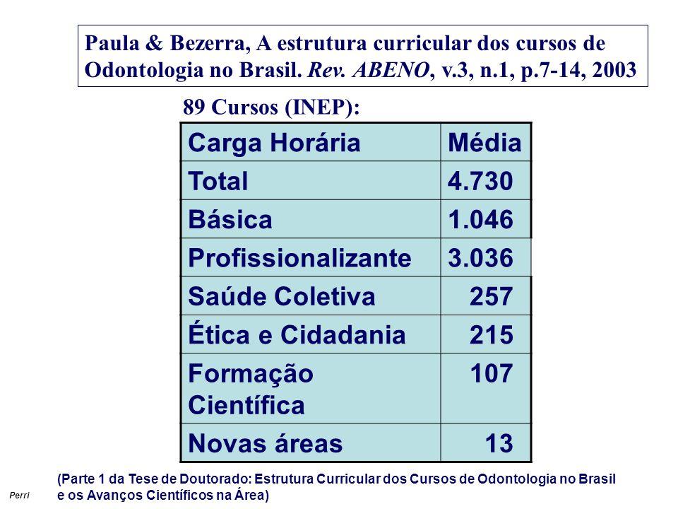 Perri Paula & Bezerra, A estrutura curricular dos cursos de Odontologia no Brasil.