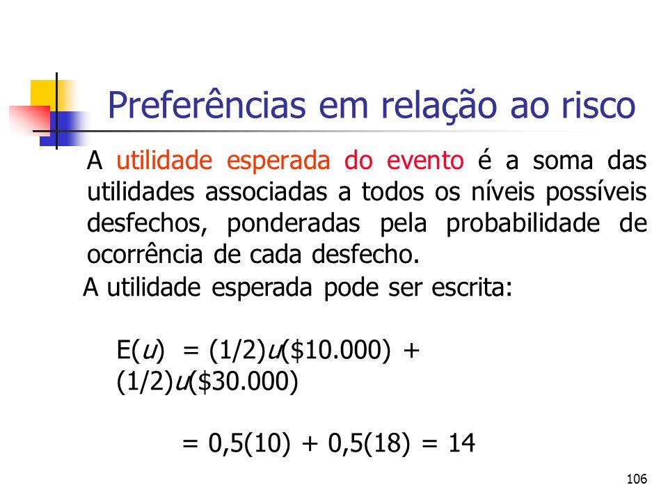 106 Preferências em relação ao risco A utilidade esperada do evento é a soma das utilidades associadas a todos os níveis possíveis desfechos, ponderad