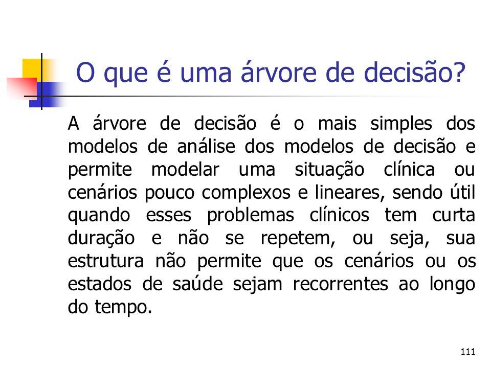 111 O que é uma árvore de decisão? A árvore de decisão é o mais simples dos modelos de análise dos modelos de decisão e permite modelar uma situação c