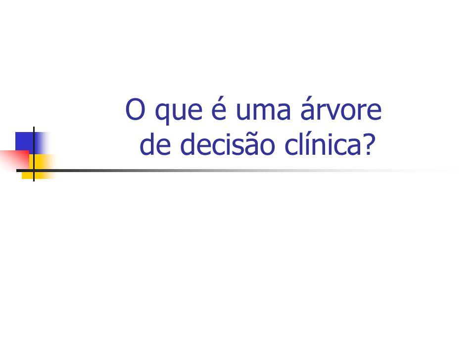 O que é uma árvore de decisão clínica?