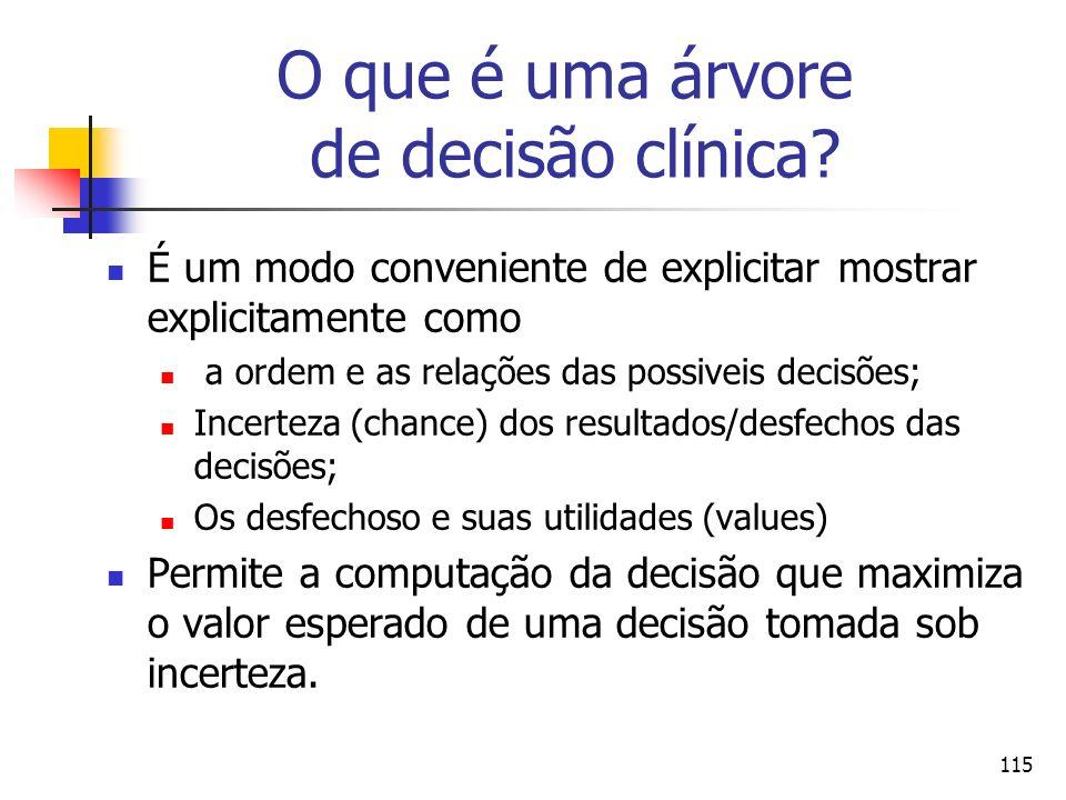 115 O que é uma árvore de decisão clínica? É um modo conveniente de explicitar mostrar explicitamente como a ordem e as relações das possiveis decisõe