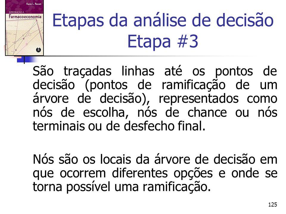 125 Etapas da análise de decisão Etapa #3 São traçadas linhas até os pontos de decisão (pontos de ramificação de um árvore de decisão), representados
