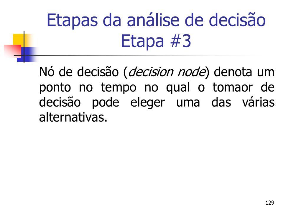129 Etapas da análise de decisão Etapa #3 Nó de decisão (decision node) denota um ponto no tempo no qual o tomaor de decisão pode eleger uma das vária