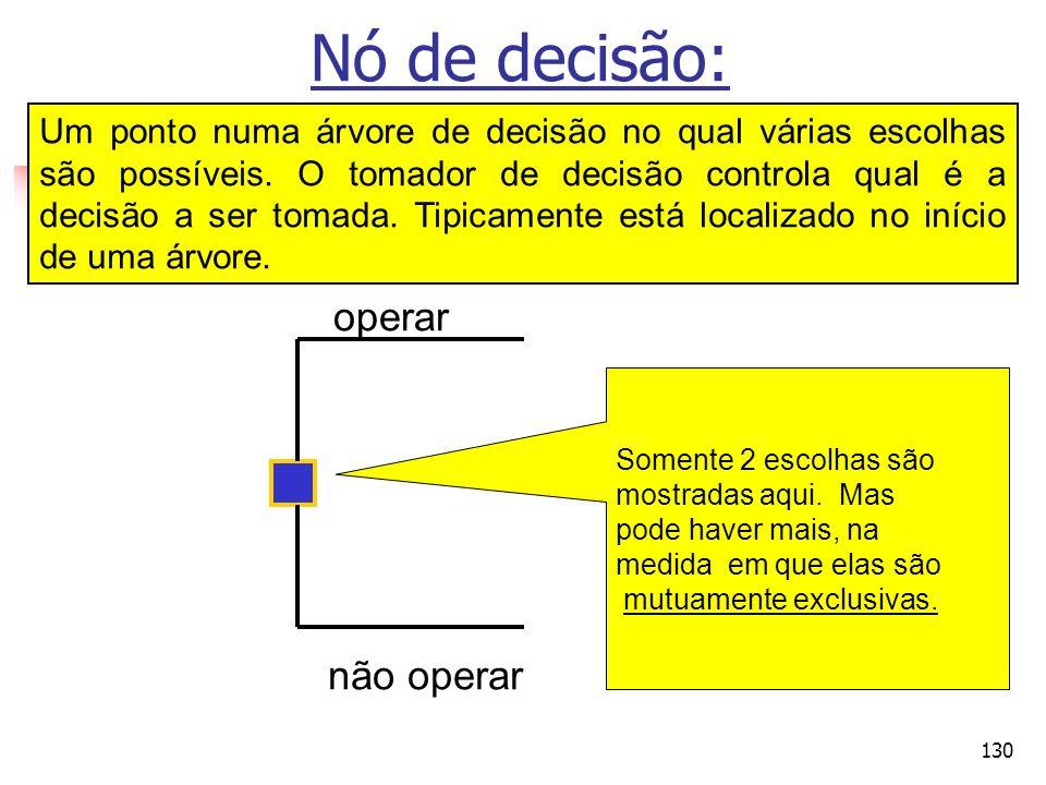 130 Nó de decisão: operar não operar Um ponto numa árvore de decisão no qual várias escolhas são possíveis. O tomador de decisão controla qual é a dec