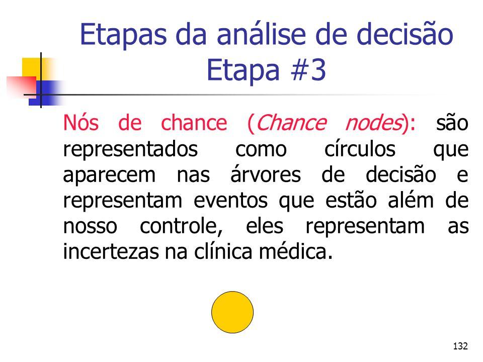 132 Etapas da análise de decisão Etapa #3 Nós de chance (Chance nodes): são representados como círculos que aparecem nas árvores de decisão e represen