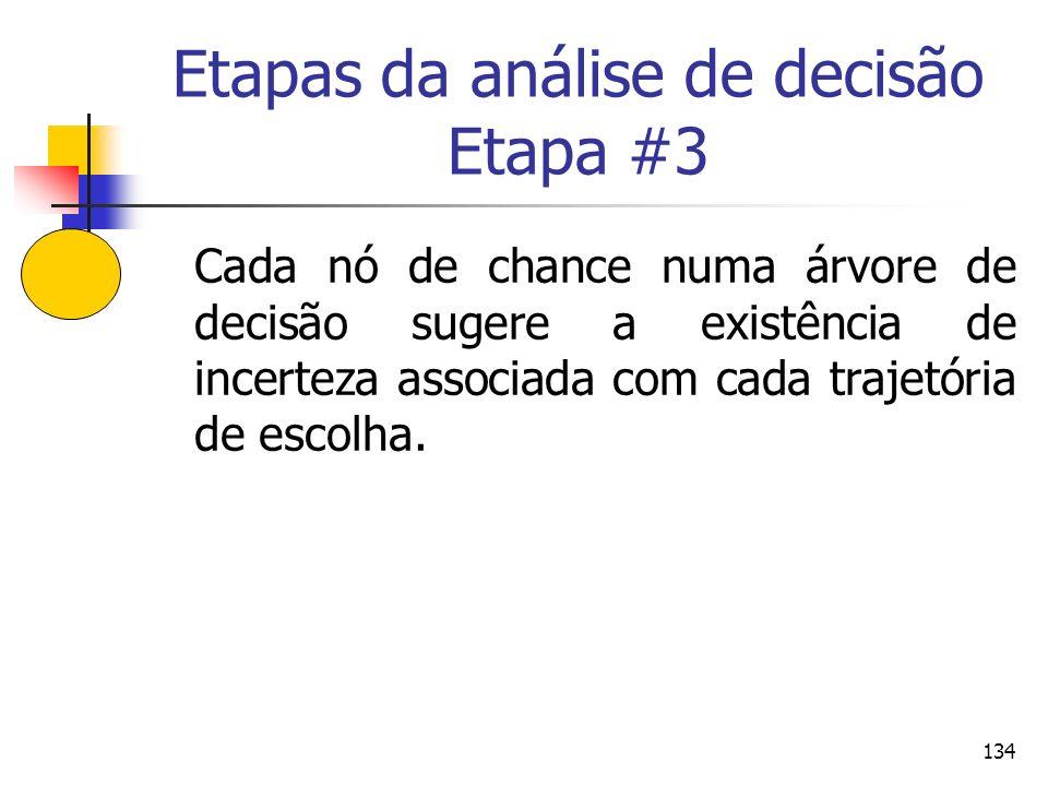 134 Etapas da análise de decisão Etapa #3 Cada nó de chance numa árvore de decisão sugere a existência de incerteza associada com cada trajetória de e