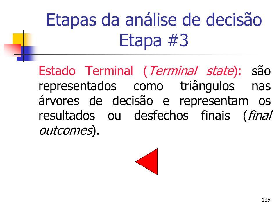 135 Etapas da análise de decisão Etapa #3 Estado Terminal (Terminal state): são representados como triângulos nas árvores de decisão e representam os
