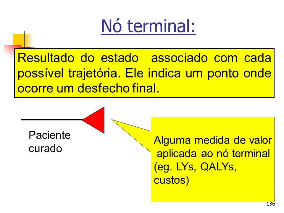 136 Nó terminal: Resultado do estado associado com cada possível trajetória. Ele indica um ponto onde ocorre um desfecho final. Paciente curado Alguma