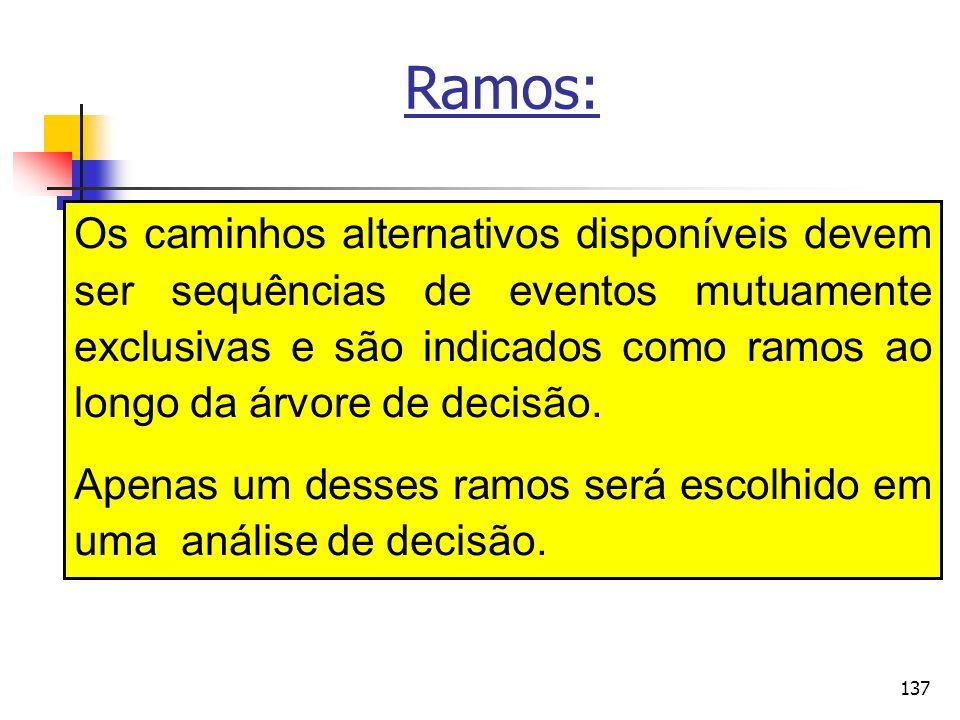 137 Ramos: Os caminhos alternativos disponíveis devem ser sequências de eventos mutuamente exclusivas e são indicados como ramos ao longo da árvore de