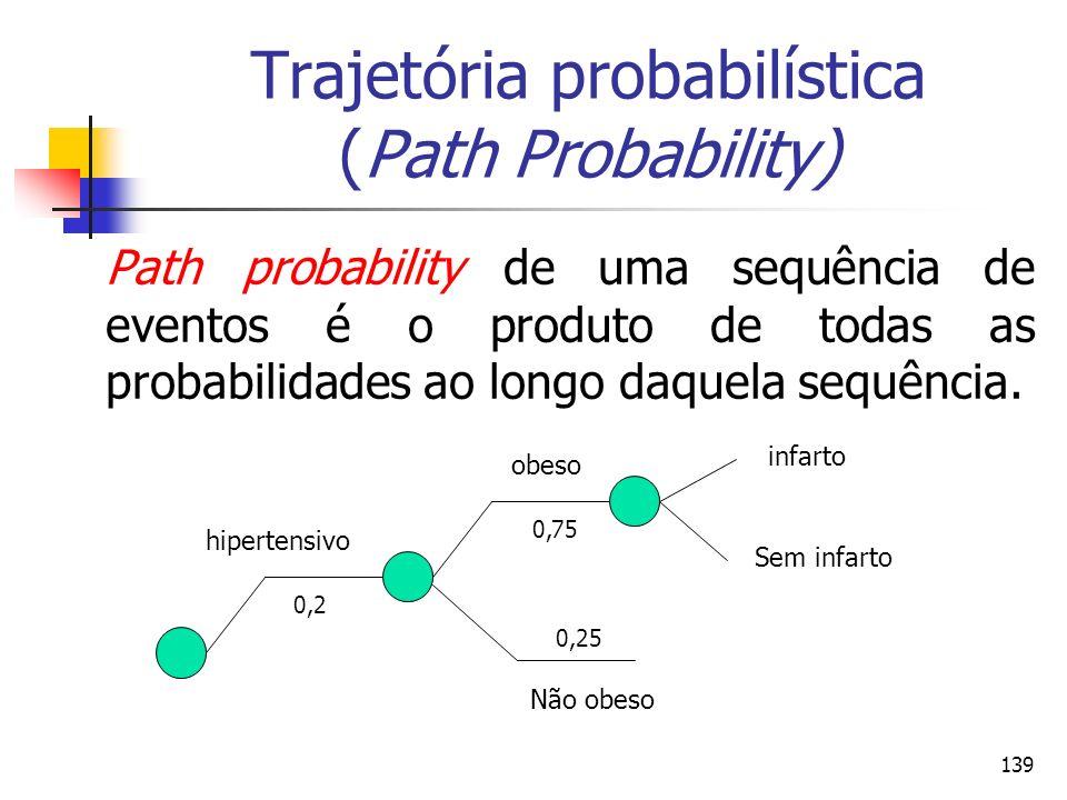 139 Trajetória probabilística (Path Probability) Path probability de uma sequência de eventos é o produto de todas as probabilidades ao longo daquela