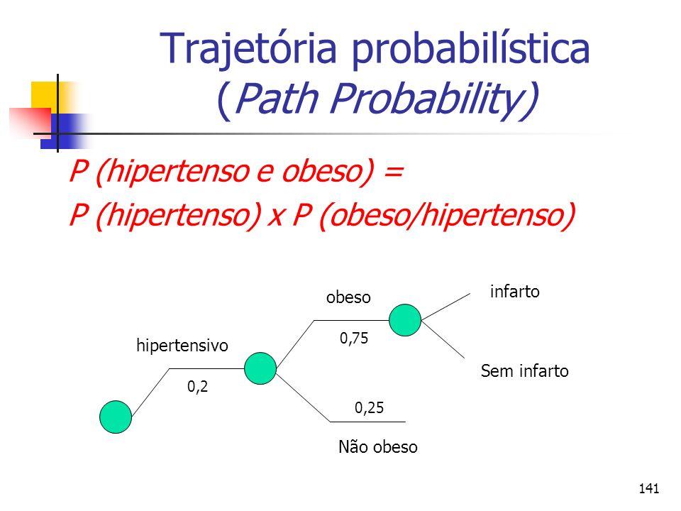 141 Trajetória probabilística (Path Probability) P (hipertenso e obeso) = P (hipertenso) x P (obeso/hipertenso) 0,2 0,75 hipertensivo obeso infarto Se
