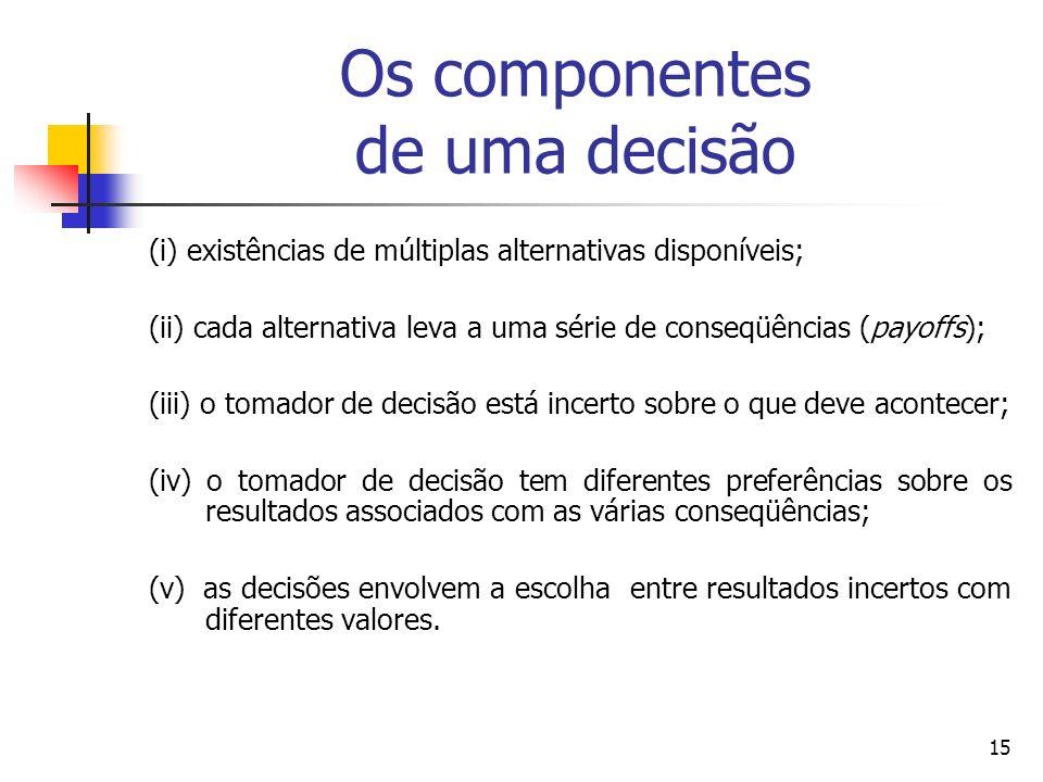 15 Os componentes de uma decisão (i) existências de múltiplas alternativas disponíveis; (ii) cada alternativa leva a uma série de conseqüências (payof