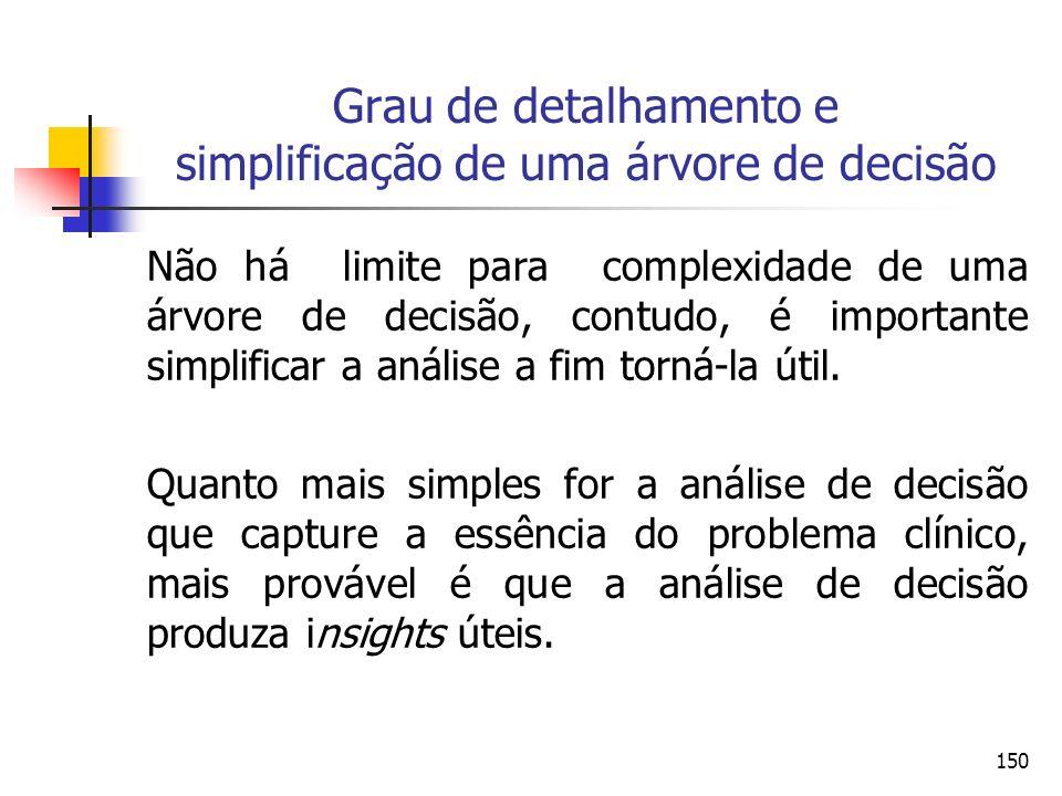 150 Grau de detalhamento e simplificação de uma árvore de decisão Não há limite para complexidade de uma árvore de decisão, contudo, é importante simp