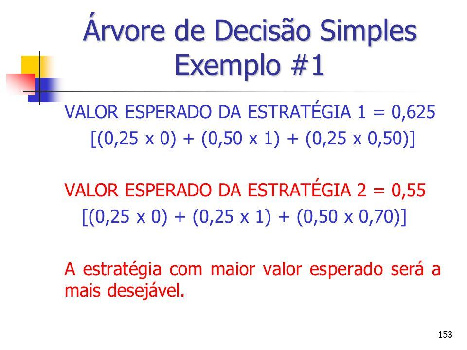 153 VALOR ESPERADO DA ESTRATÉGIA 1 = 0,625 [(0,25 x 0) + (0,50 x 1) + (0,25 x 0,50)] VALOR ESPERADO DA ESTRATÉGIA 2 = 0,55 [(0,25 x 0) + (0,25 x 1) +
