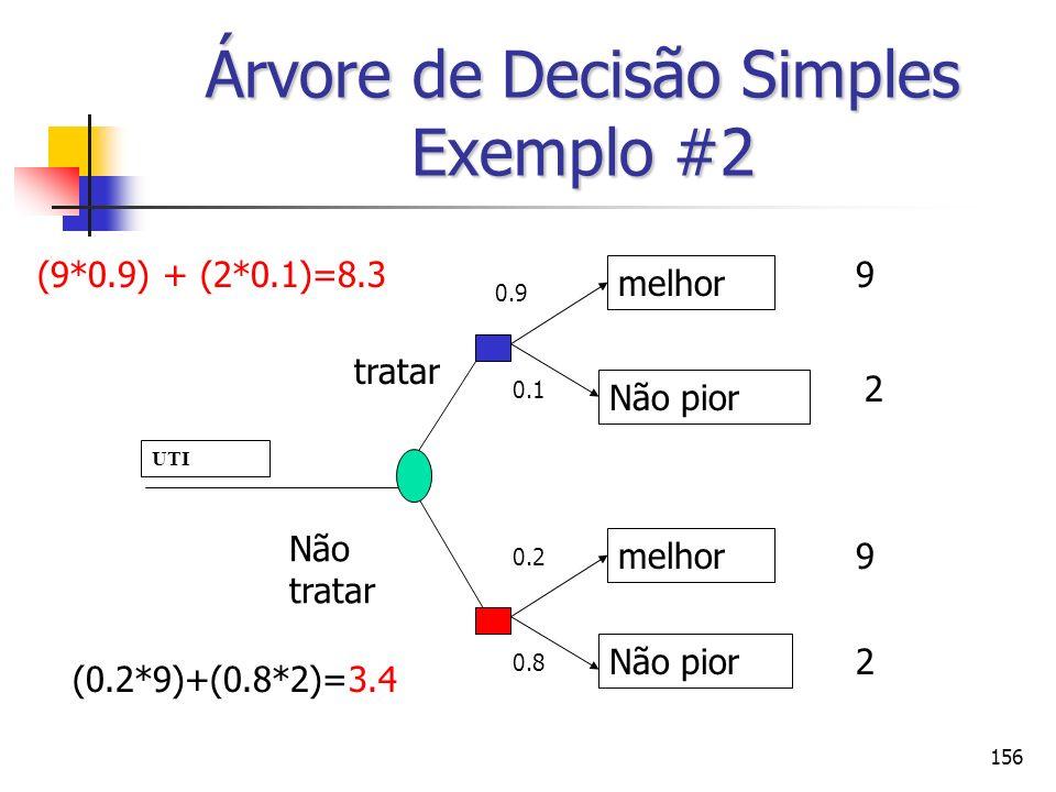 156 Árvore de Decisão Simples Exemplo #2 UTI tratar Não tratar melhor Não pior melhor Não pior 0.9 0.1 0.2 0.8 9 2 9 2 (9*0.9) + (2*0.1)=8.3 (0.2*9)+(