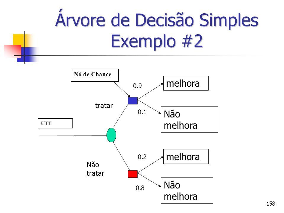 158 Árvore de Decisão Simples Exemplo #2 UTI Nó de Chance tratar Não tratar melhora Não melhora melhora Não melhora 0.9 0.1 0.2 0.8