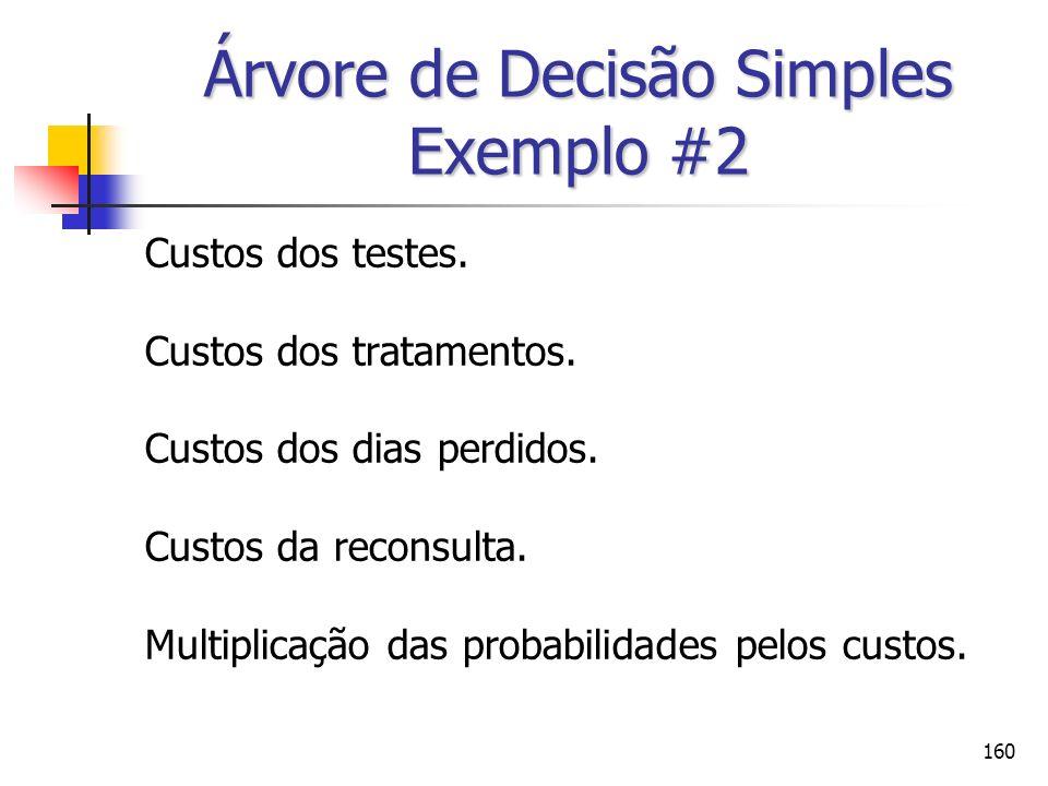 160 Árvore de Decisão Simples Exemplo #2 Custos dos testes. Custos dos tratamentos. Custos dos dias perdidos. Custos da reconsulta. Multiplicação das