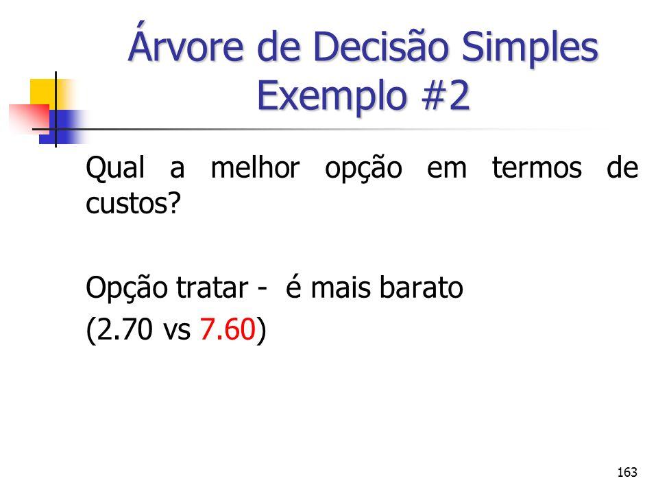 163 Árvore de Decisão Simples Exemplo #2 Qual a melhor opção em termos de custos? Opção tratar - é mais barato (2.70 vs 7.60)