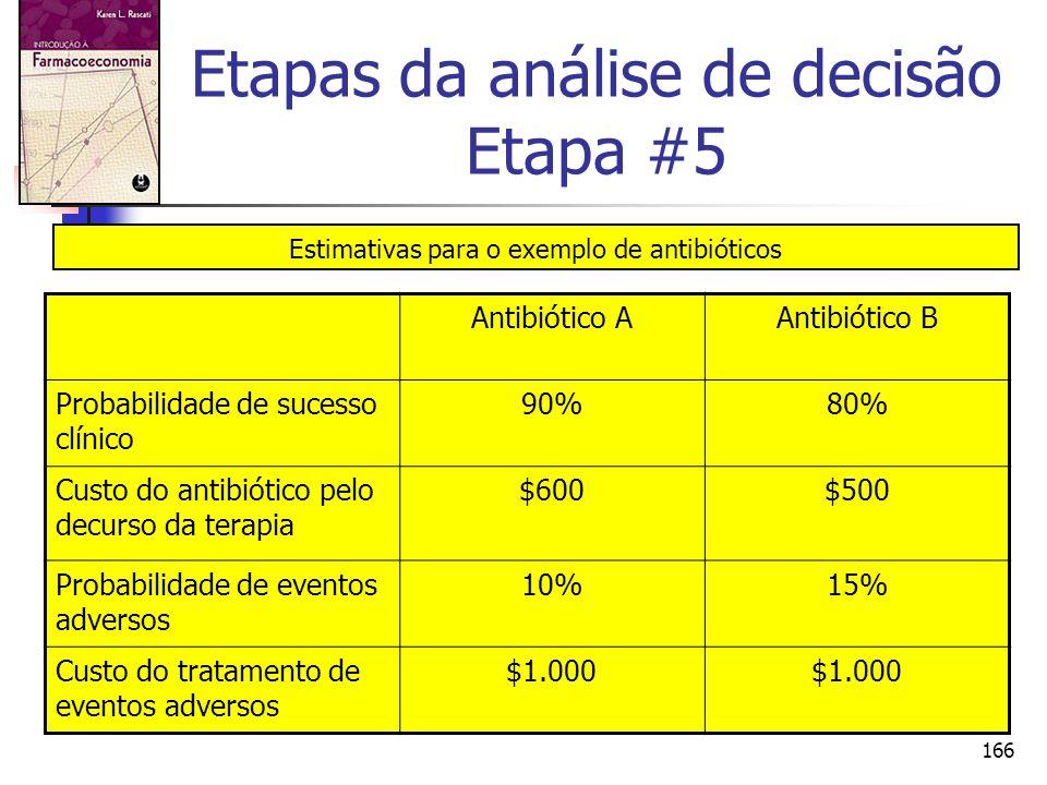 166 Etapas da análise de decisão Etapa #5 Antibiótico AAntibiótico B Probabilidade de sucesso clínico 90%80% Custo do antibiótico pelo decurso da tera