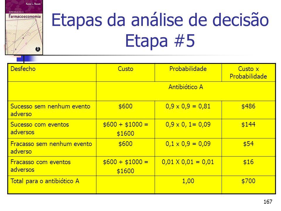 167 Etapas da análise de decisão Etapa #5 DesfechoCustoProbabilidadeCusto x Probabilidade Antibiótico A Sucesso sem nenhum evento adverso $6000,9 x 0,