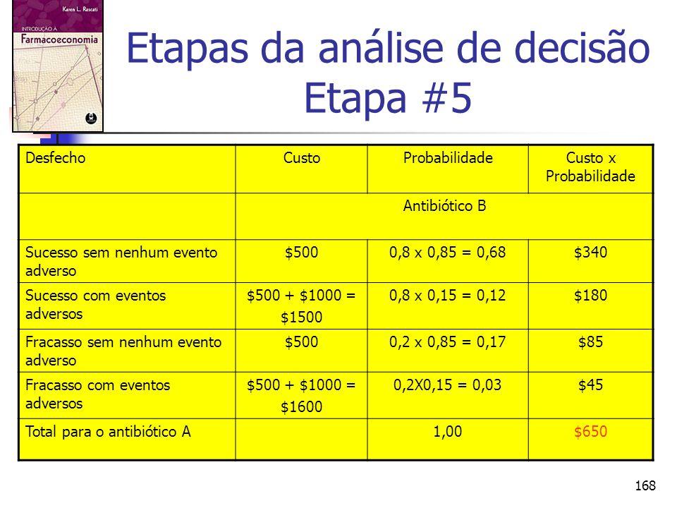 168 Etapas da análise de decisão Etapa #5 DesfechoCustoProbabilidadeCusto x Probabilidade Antibiótico B Sucesso sem nenhum evento adverso $5000,8 x 0,