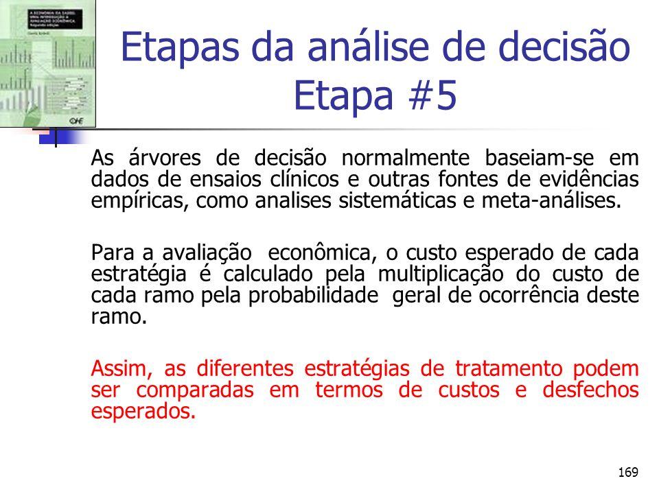 169 Etapas da análise de decisão Etapa #5 As árvores de decisão normalmente baseiam-se em dados de ensaios clínicos e outras fontes de evidências empí