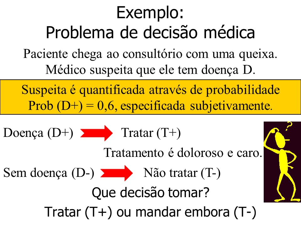 Exemplo: Problema de decisão médica Suspeita é quantificada através de probabilidade Prob (D+) = 0,6, especificada subjetivamente. Que decisão tomar?