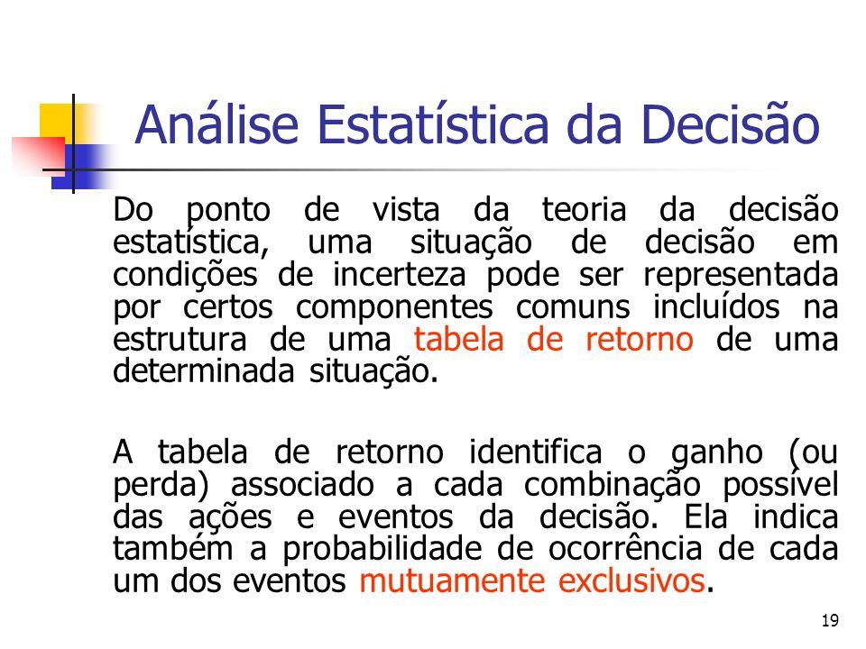 19 Análise Estatística da Decisão Do ponto de vista da teoria da decisão estatística, uma situação de decisão em condições de incerteza pode ser repre