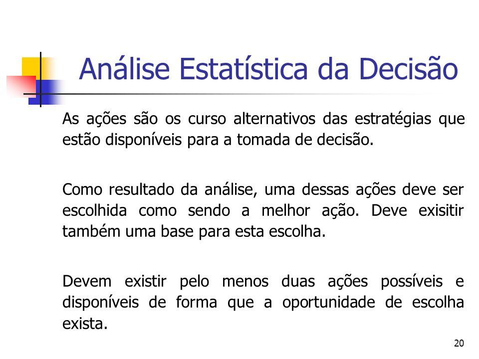 20 Análise Estatística da Decisão As ações são os curso alternativos das estratégias que estão disponíveis para a tomada de decisão. Como resultado da