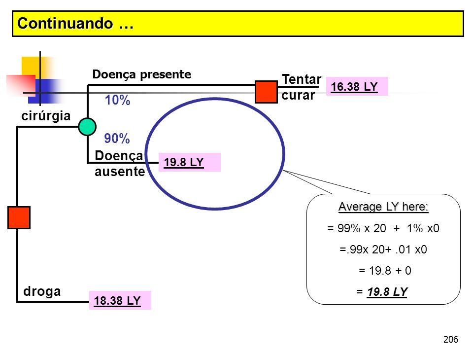 206 cirúrgia droga Doença presente Doença ausente Tentar curar 10% 90% 18.38 LY 16.38 LY Average LY here: = 99% x 20 + 1% x0 =.99x 20+.01 x0 = 19.8 +