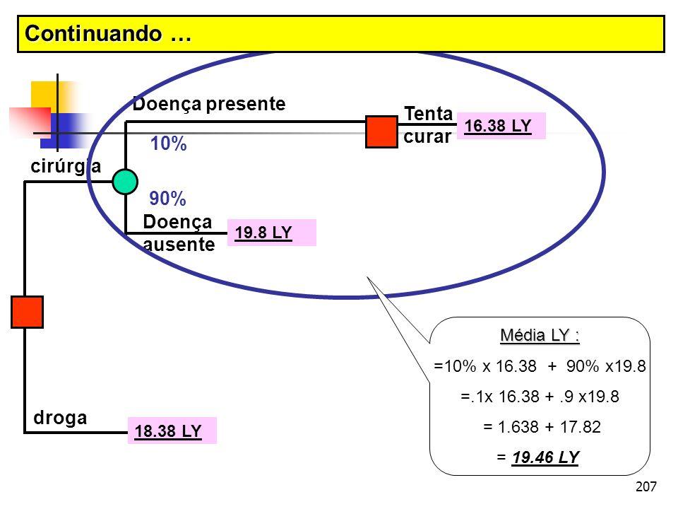 207 cirúrgia droga Doença presente Doença ausente Tenta curar 10% 90% 18.38 LY 16.38 LY 19.8 LY Média LY : =10% x 16.38 + 90% x19.8 =.1x 16.38 +.9 x19