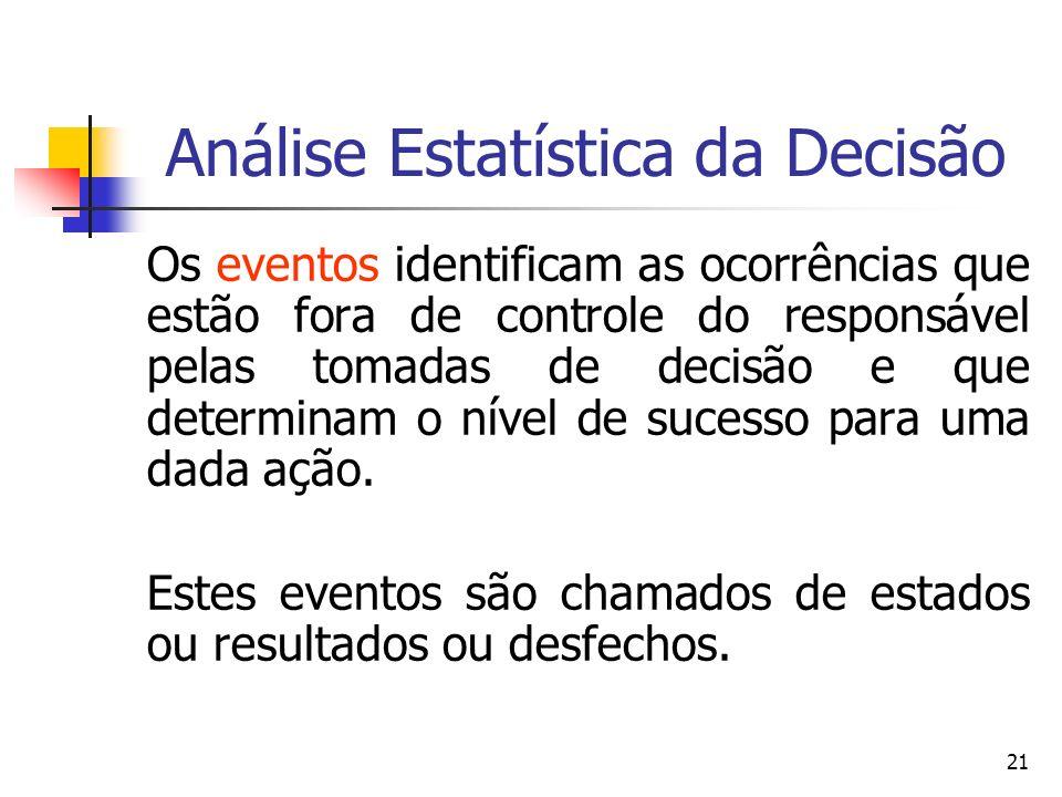 21 Análise Estatística da Decisão Os eventos identificam as ocorrências que estão fora de controle do responsável pelas tomadas de decisão e que deter