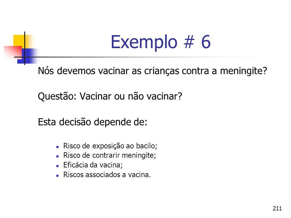 211 Exemplo # 6 Nós devemos vacinar as crianças contra a meningite? Questão: Vacinar ou não vacinar? Esta decisão depende de: Risco de exposição ao ba