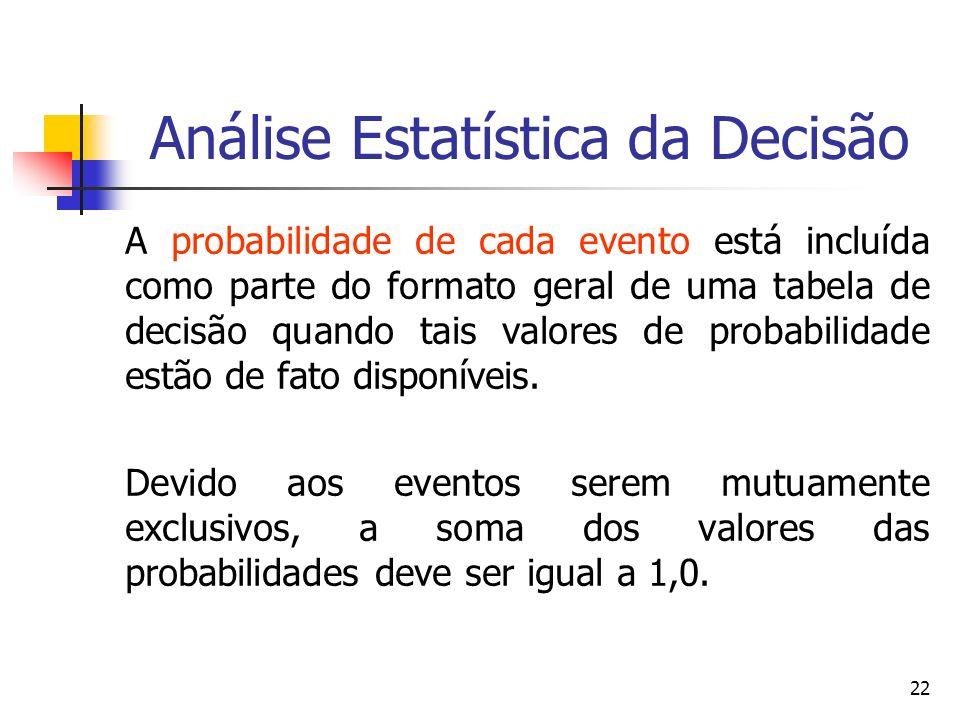 22 Análise Estatística da Decisão A probabilidade de cada evento está incluída como parte do formato geral de uma tabela de decisão quando tais valore