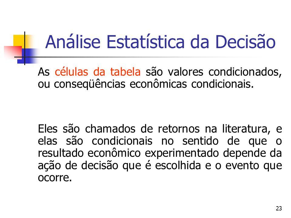 23 Análise Estatística da Decisão As células da tabela são valores condicionados, ou conseqüências econômicas condicionais. Eles são chamados de retor