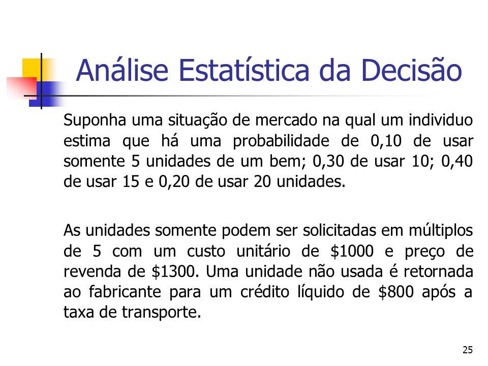 25 Análise Estatística da Decisão Suponha uma situação de mercado na qual um individuo estima que há uma probabilidade de 0,10 de usar somente 5 unida