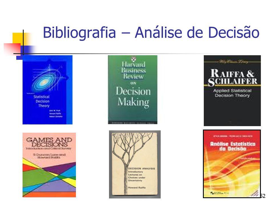 252 Bibliografia – Análise de Decisão