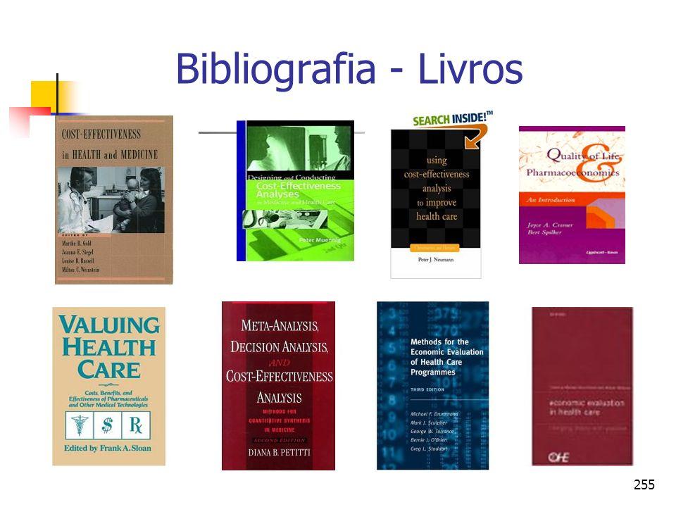 255 Bibliografia - Livros