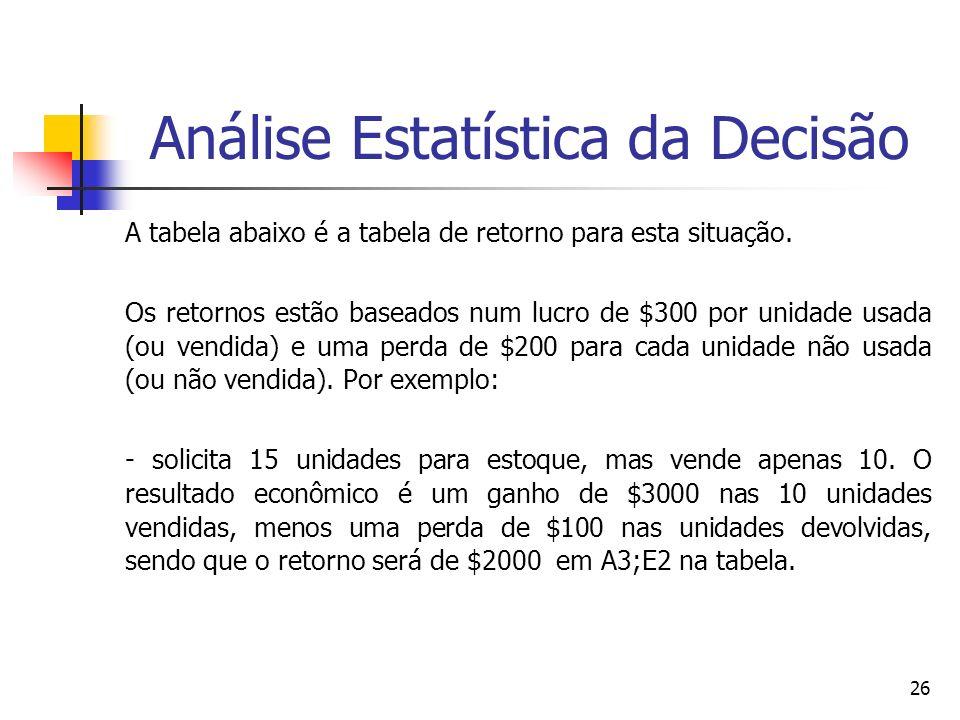 26 Análise Estatística da Decisão A tabela abaixo é a tabela de retorno para esta situação. Os retornos estão baseados num lucro de $300 por unidade u