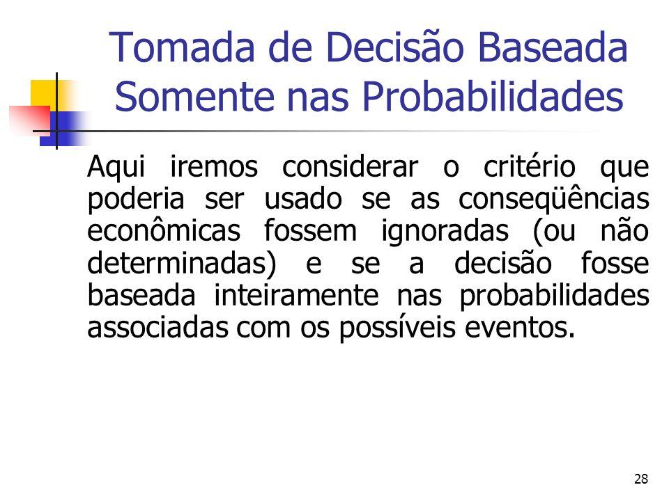 28 Tomada de Decisão Baseada Somente nas Probabilidades Aqui iremos considerar o critério que poderia ser usado se as conseqüências econômicas fossem
