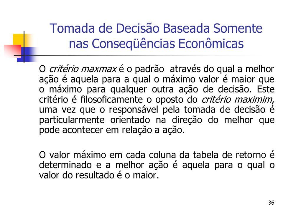 36 Tomada de Decisão Baseada Somente nas Conseqüências Econômicas O critério maxmax é o padrão através do qual a melhor ação é aquela para a qual o má