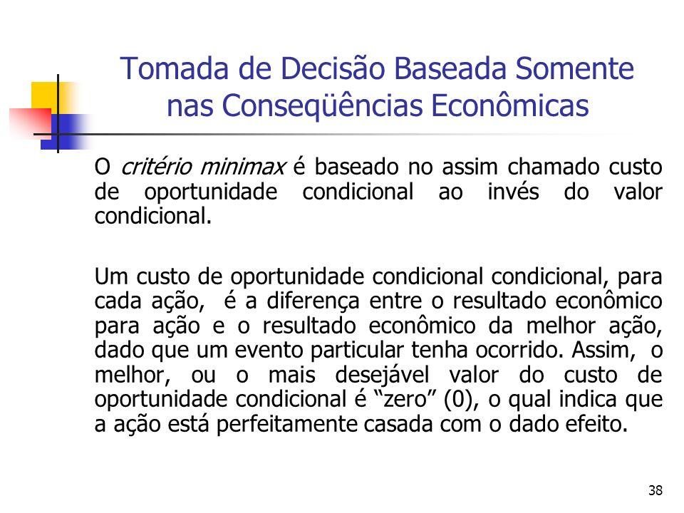 38 Tomada de Decisão Baseada Somente nas Conseqüências Econômicas O critério minimax é baseado no assim chamado custo de oportunidade condicional ao i