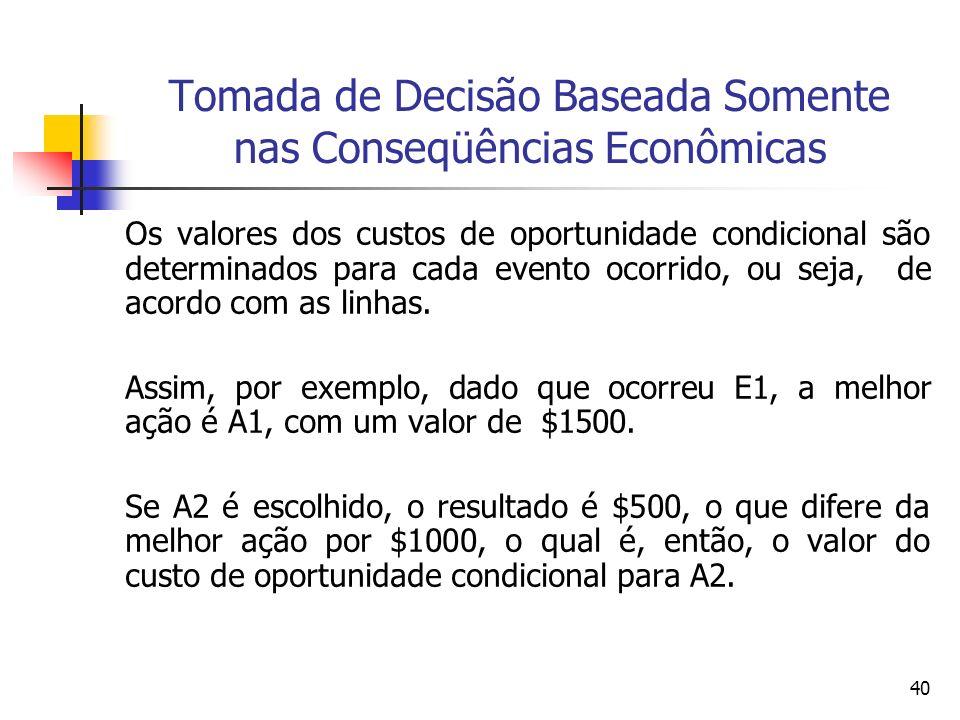 40 Tomada de Decisão Baseada Somente nas Conseqüências Econômicas Os valores dos custos de oportunidade condicional são determinados para cada evento